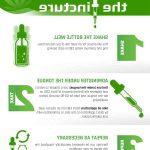 Comment utiliser l'huile de chanvre ?