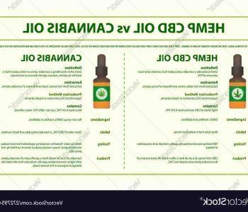 Quelle différence entre huile de chanvre et CBD ?